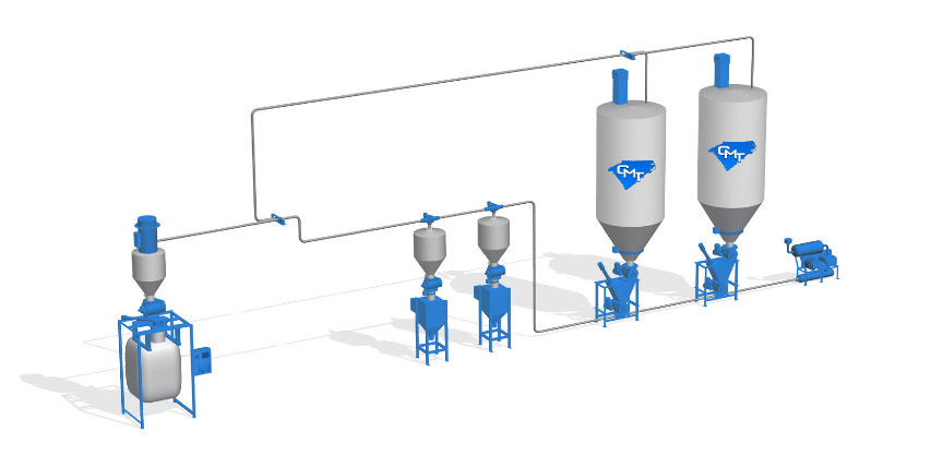 Dilute Phase Pneumatic Conveyor